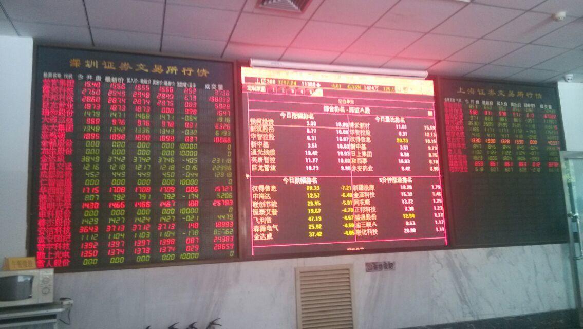 银行利率led显示屏